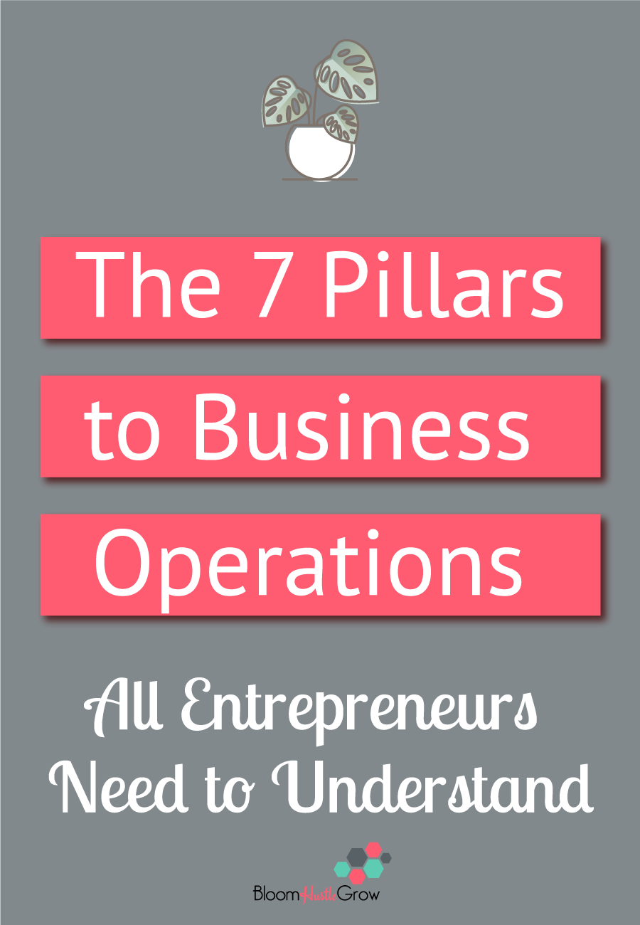 What is business operations + why it's SO important to you as an entrepreneur